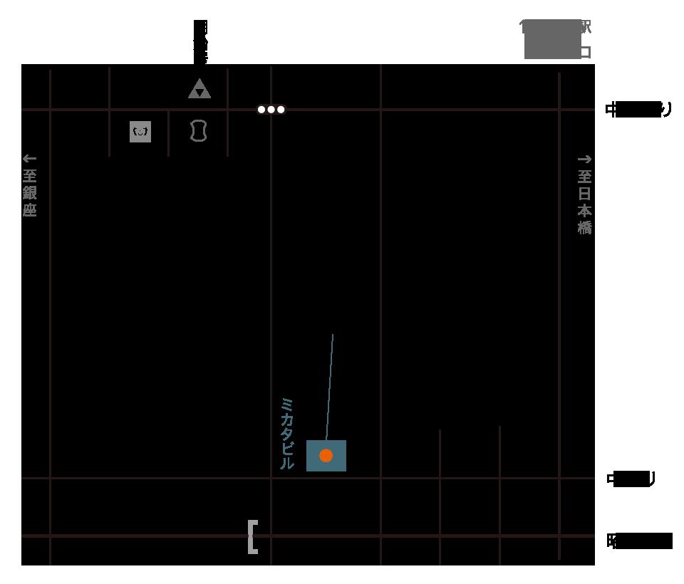 地図/Access